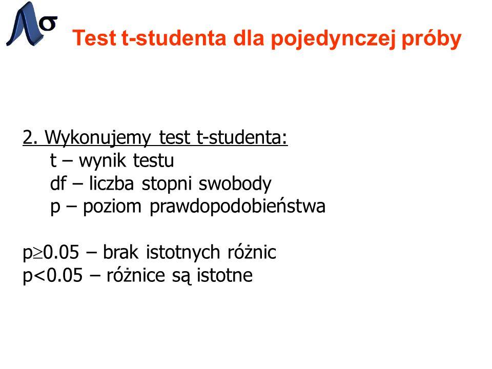 Test t-studenta dla pojedynczej próby