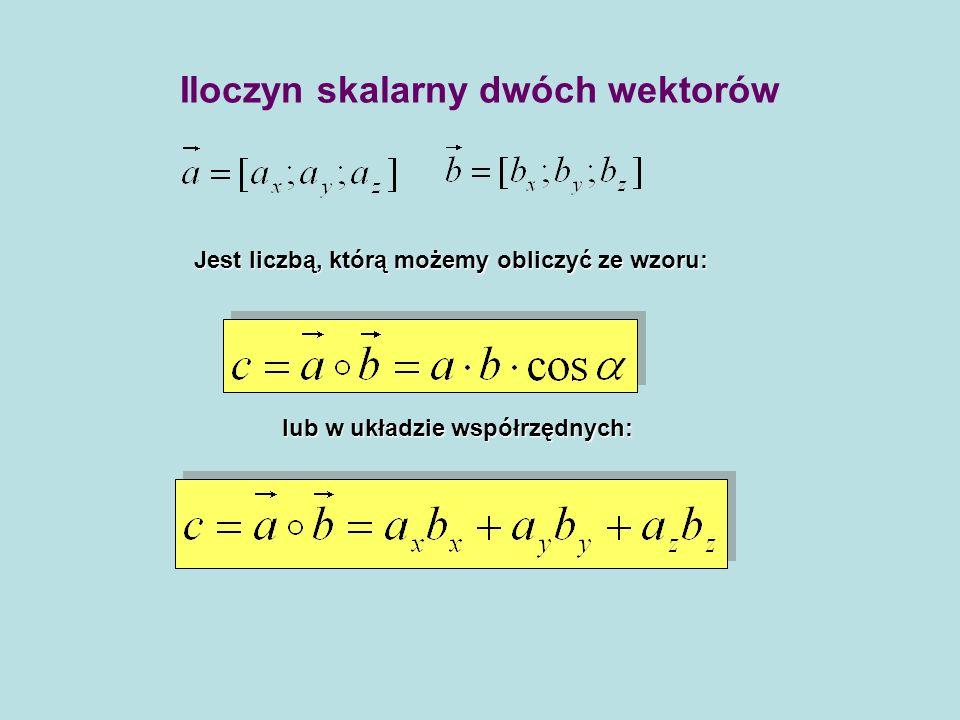 Iloczyn skalarny dwóch wektorów