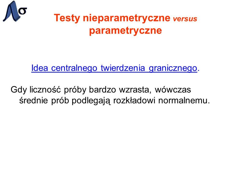 Testy nieparametryczne versus parametryczne