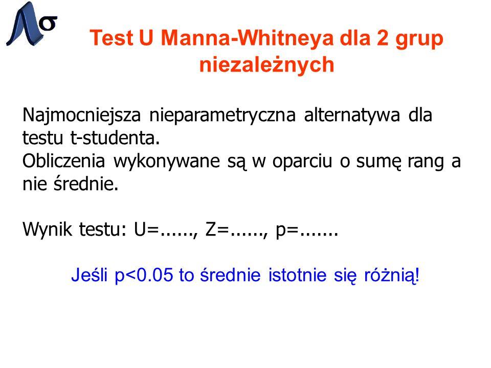 Test U Manna-Whitneya dla 2 grup niezależnych