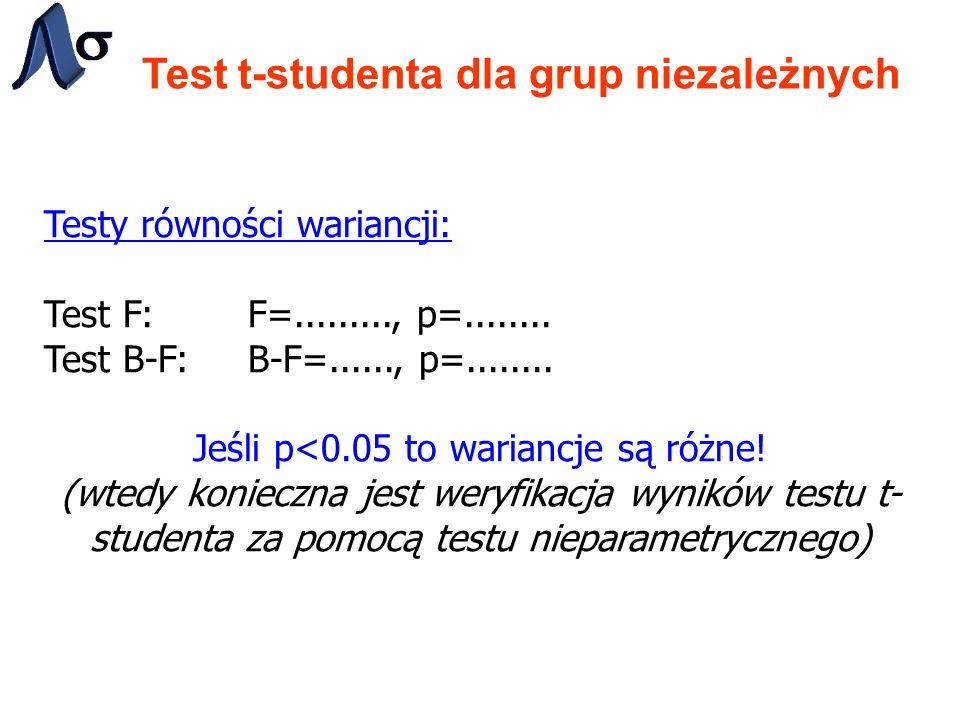 Test t-studenta dla grup niezależnych