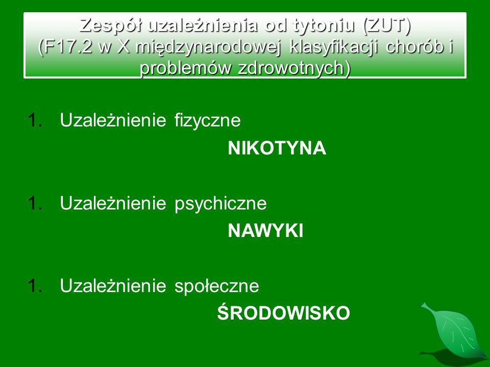 Zespół uzależnienia od tytoniu (ZUT) (F17