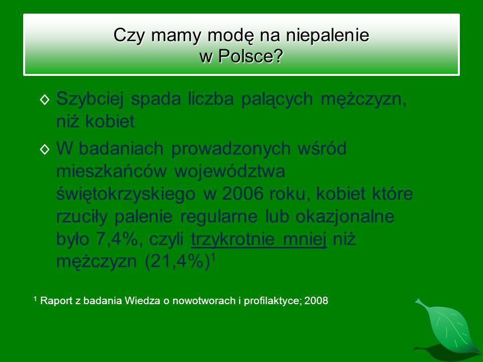 Czy mamy modę na niepalenie w Polsce