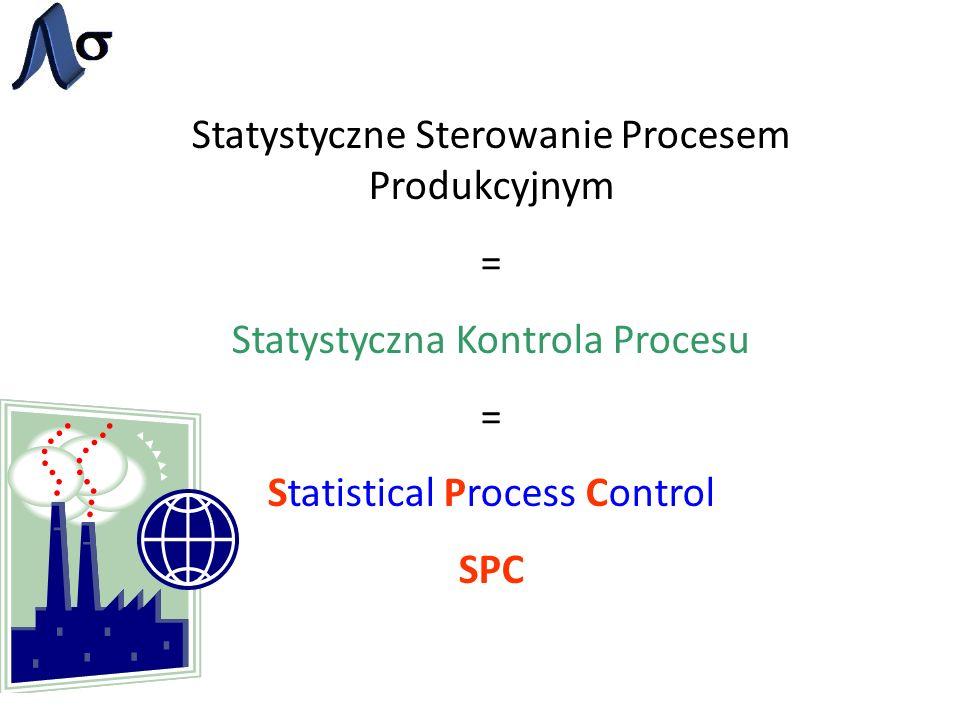 Statystyczne Sterowanie Procesem Produkcyjnym =