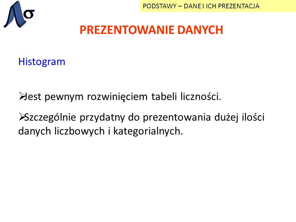 PREZENTOWANIE DANYCH Histogram