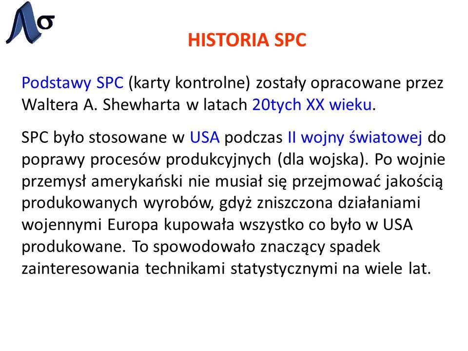 HISTORIA SPC Podstawy SPC (karty kontrolne) zostały opracowane przez Waltera A. Shewharta w latach 20tych XX wieku.