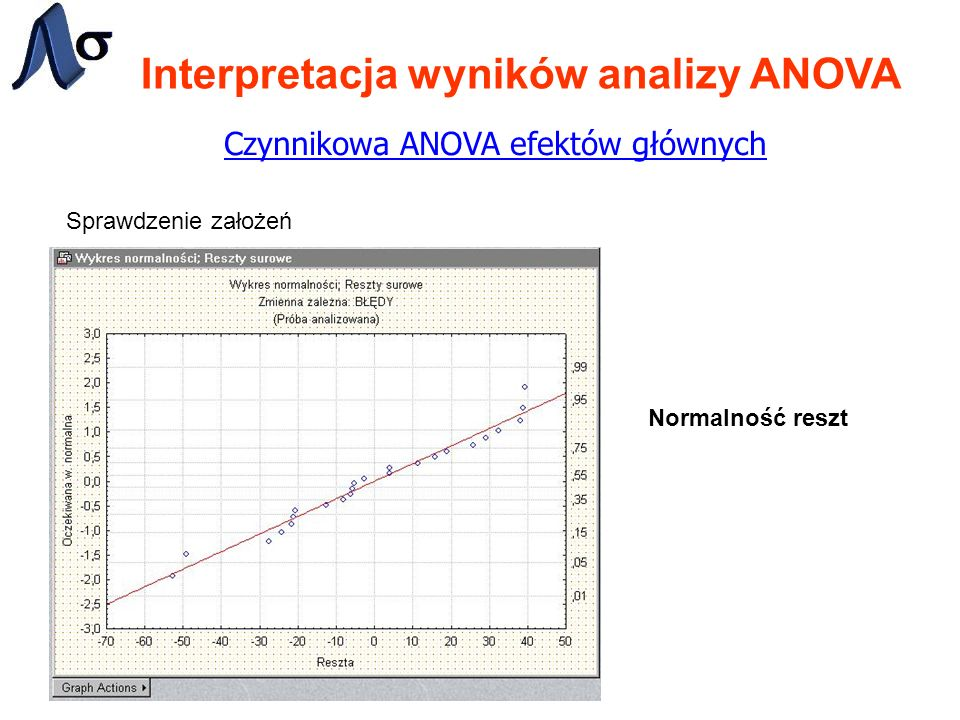 Interpretacja wyników analizy ANOVA