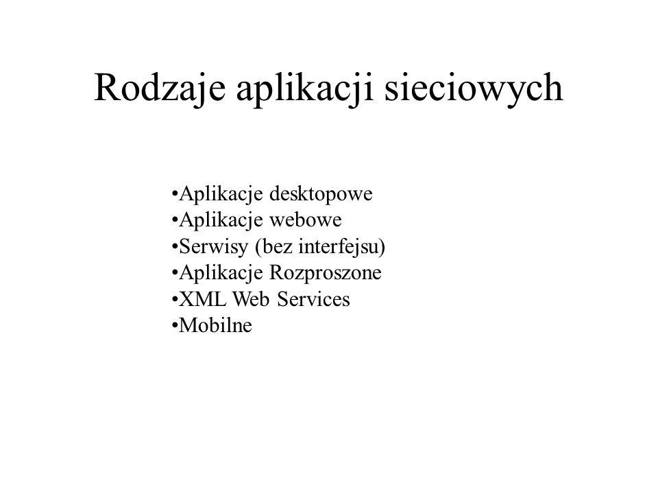 Rodzaje aplikacji sieciowych