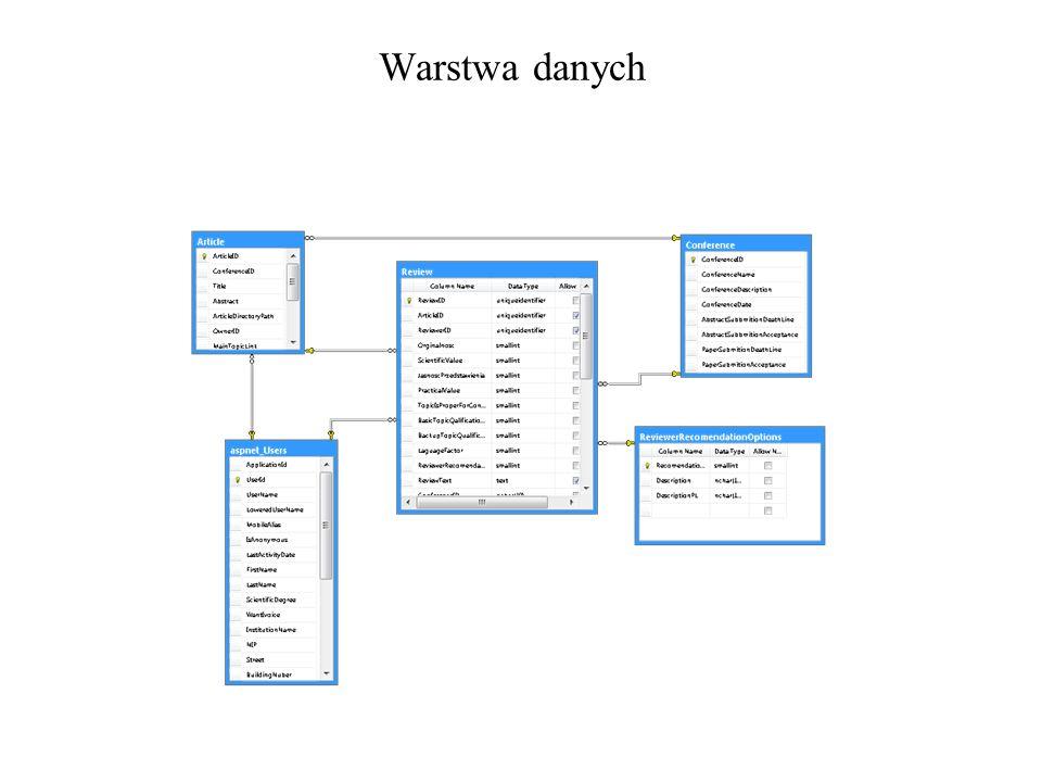 Warstwa danych