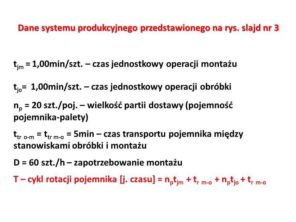 Dane systemu produkcyjnego przedstawionego na rys. slajd nr 3