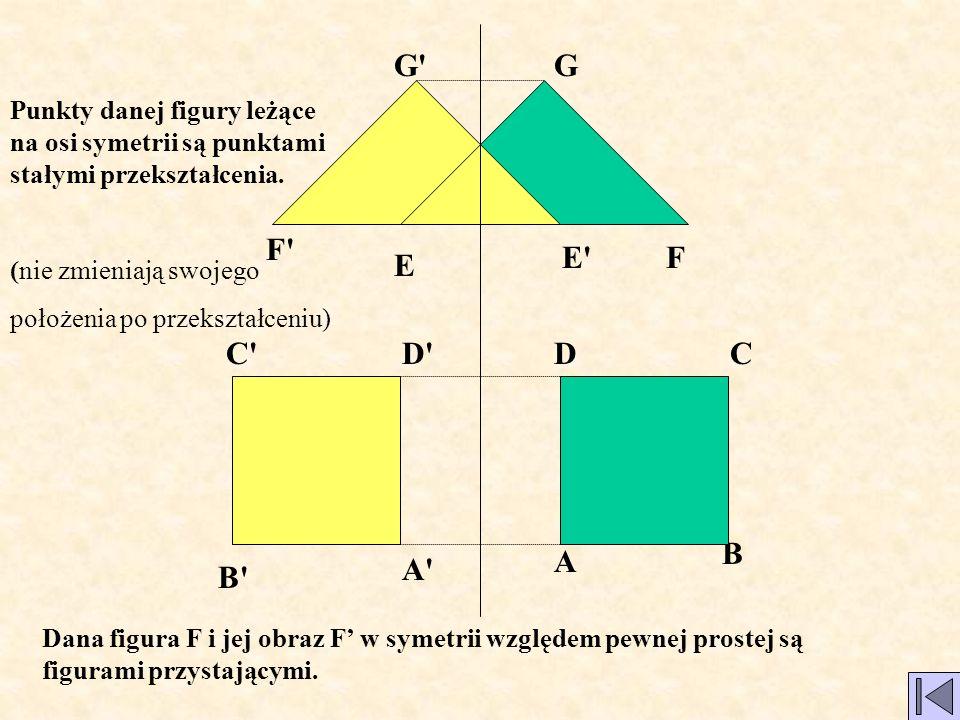 G G. Punkty danej figury leżące na osi symetrii są punktami stałymi przekształcenia. (nie zmieniają swojego.
