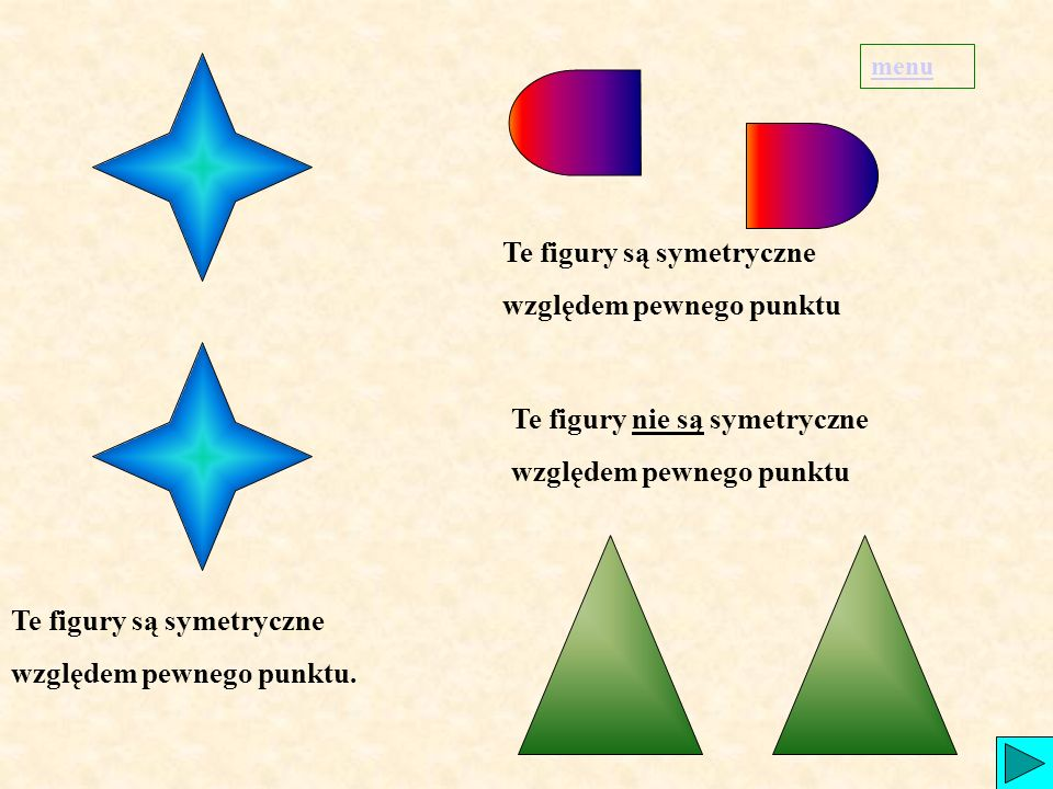 Te figury są symetryczne względem pewnego punktu