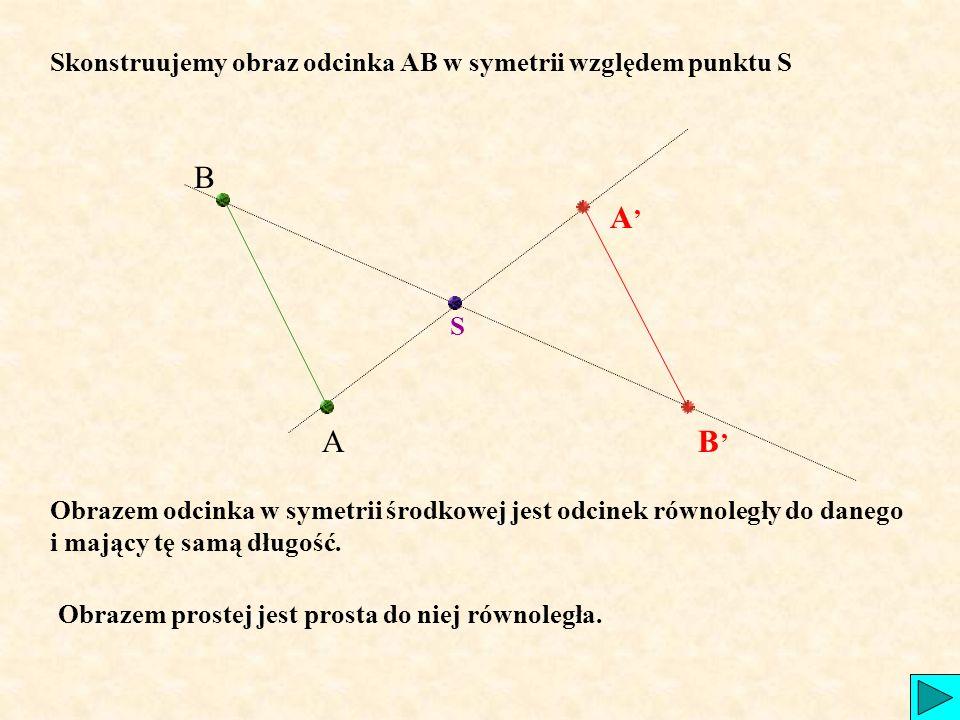 B A' A B' Skonstruujemy obraz odcinka AB w symetrii względem punktu S