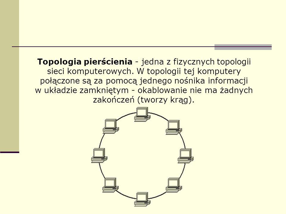 Topologia pierścienia - jedna z fizycznych topologii sieci komputerowych.