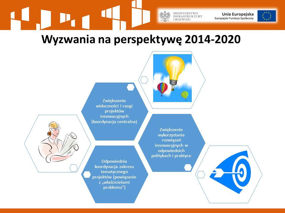 Wyzwania na perspektywę 2014-2020