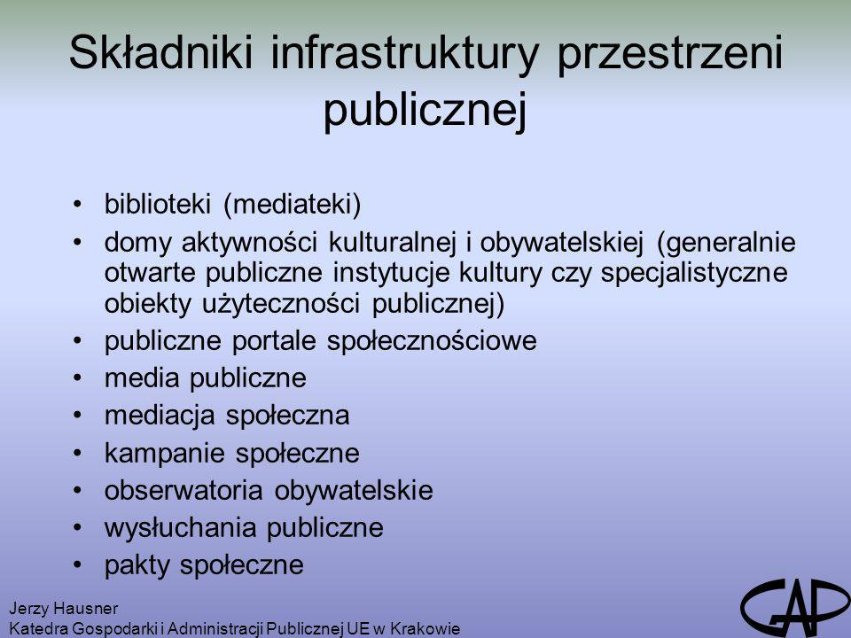 Składniki infrastruktury przestrzeni publicznej