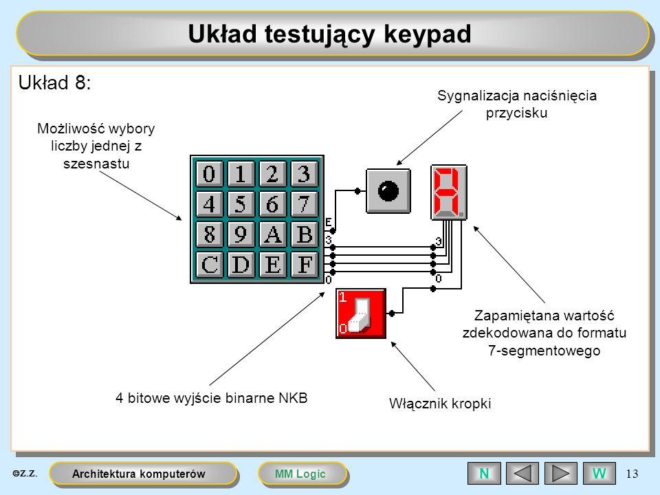 Układ testujący keypad