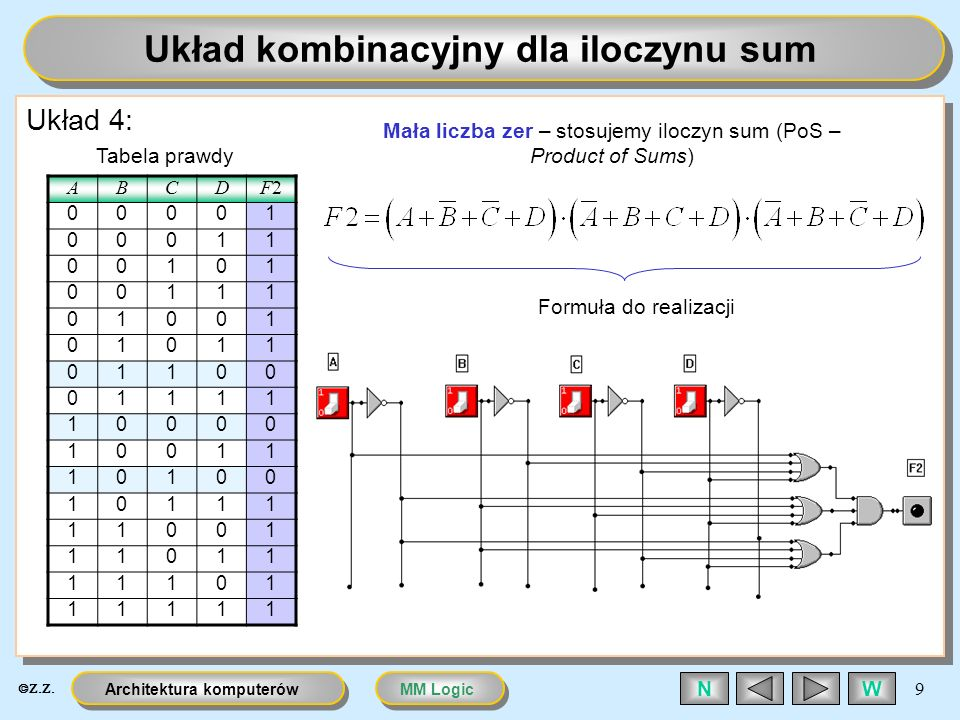 Układ kombinacyjny dla iloczynu sum