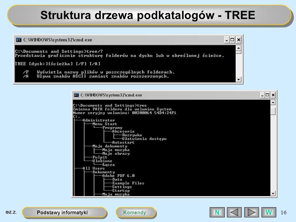 Struktura drzewa podkatalogów - TREE
