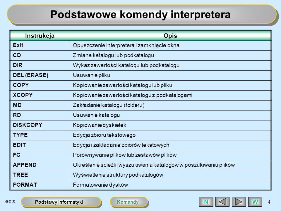 Podstawowe komendy interpretera