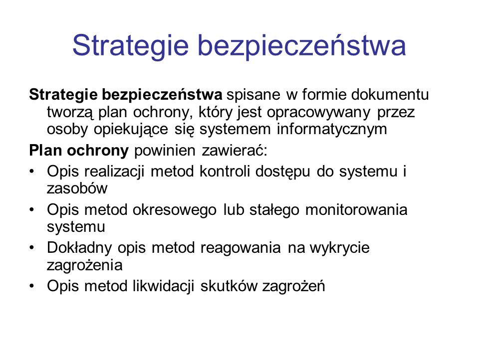 Strategie bezpieczeństwa