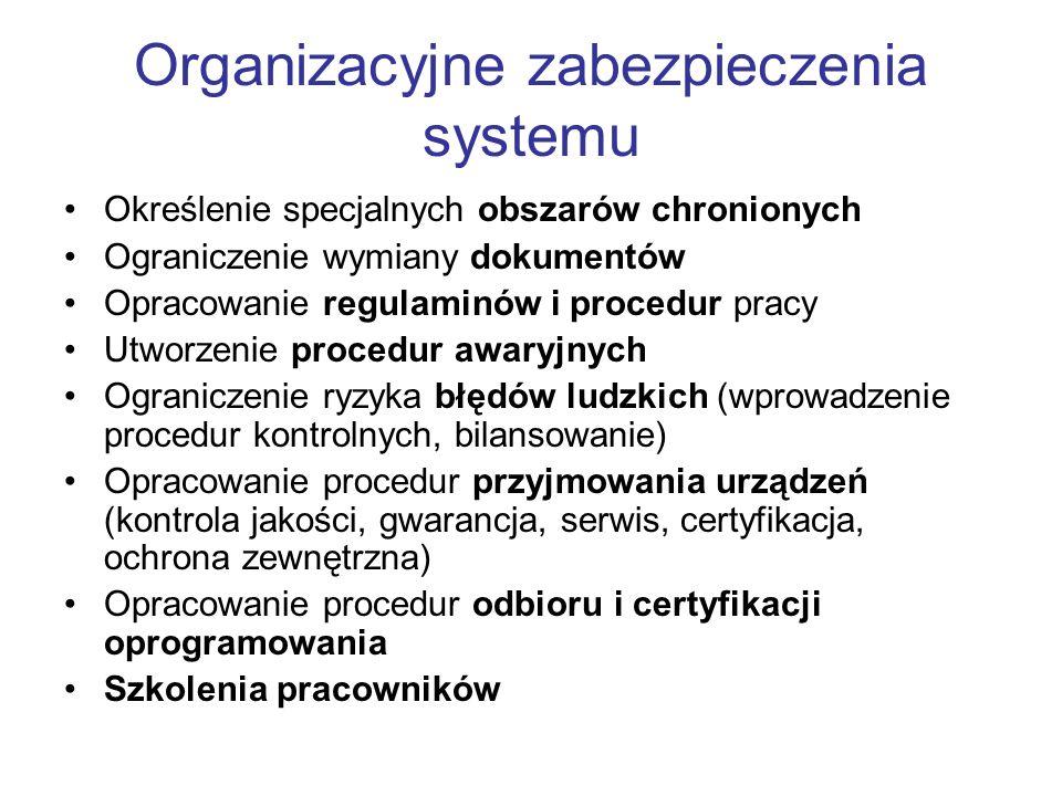 Organizacyjne zabezpieczenia systemu