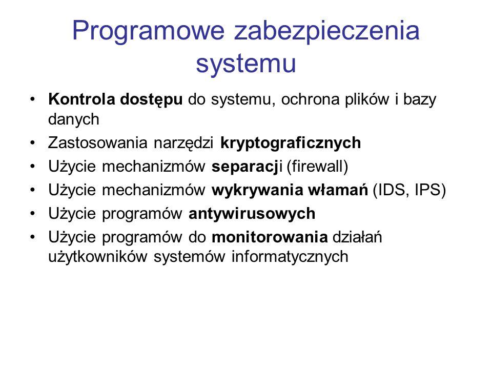 Programowe zabezpieczenia systemu
