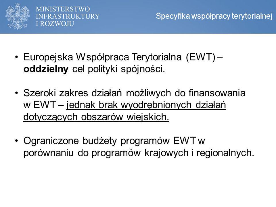 Specyfika współpracy terytorialnej