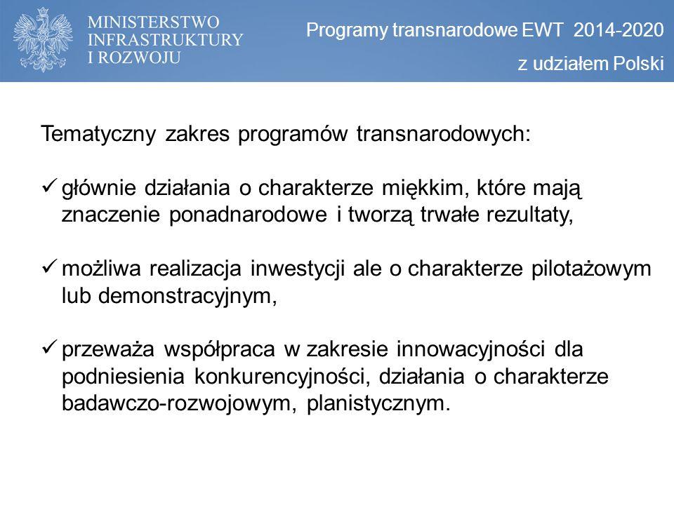 Tematyczny zakres programów transnarodowych:
