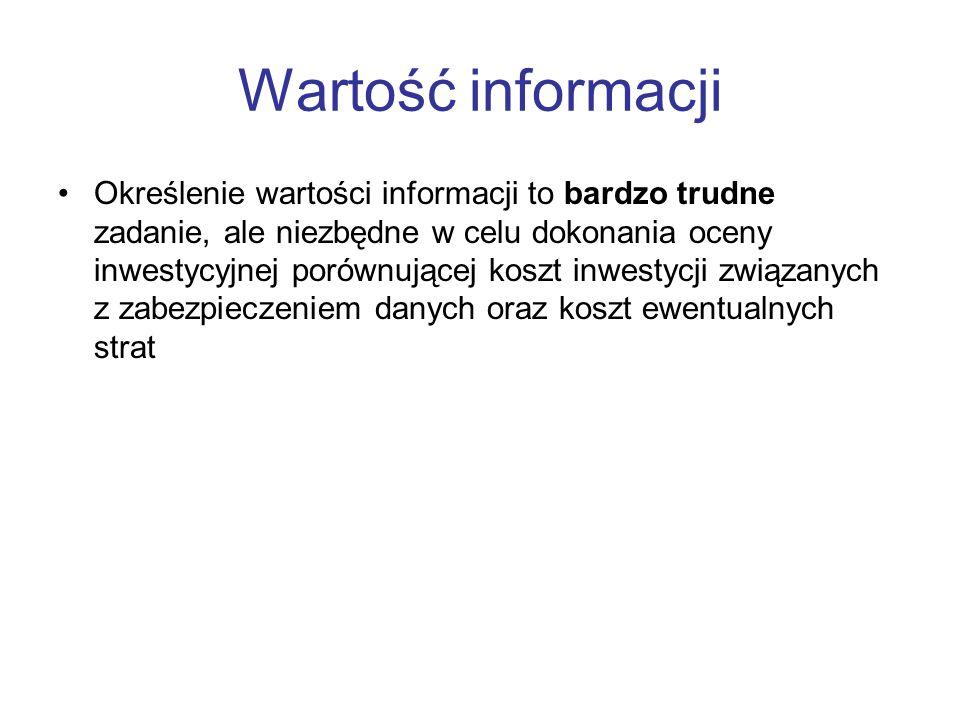 Wartość informacji