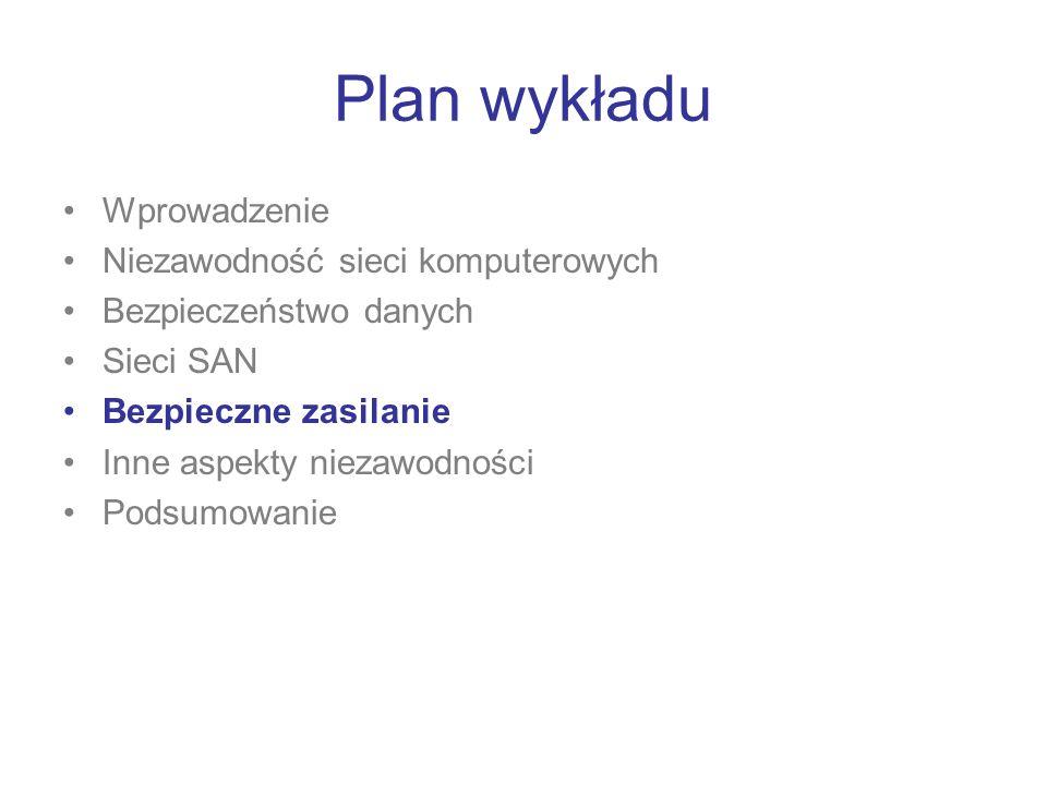 Plan wykładu Wprowadzenie Niezawodność sieci komputerowych