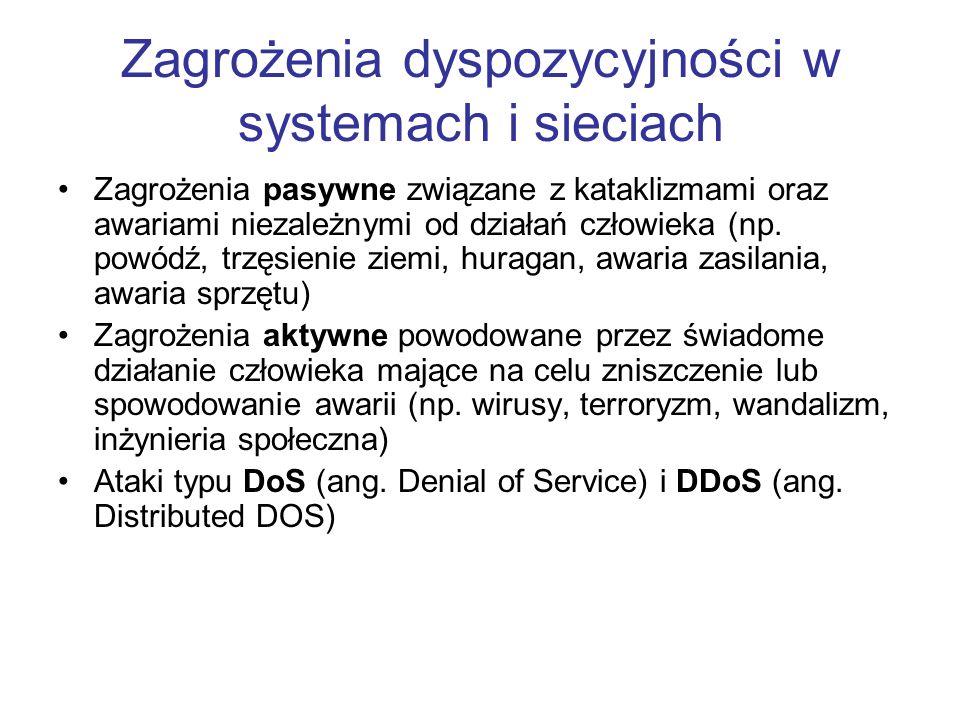 Zagrożenia dyspozycyjności w systemach i sieciach