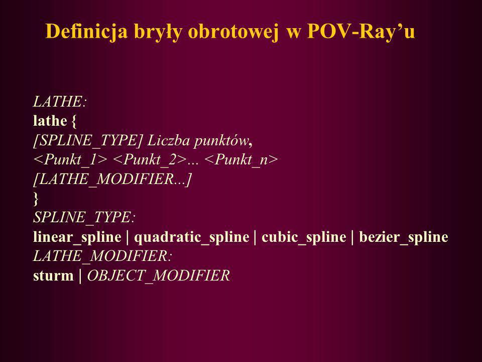Definicja bryły obrotowej w POV-Ray'u