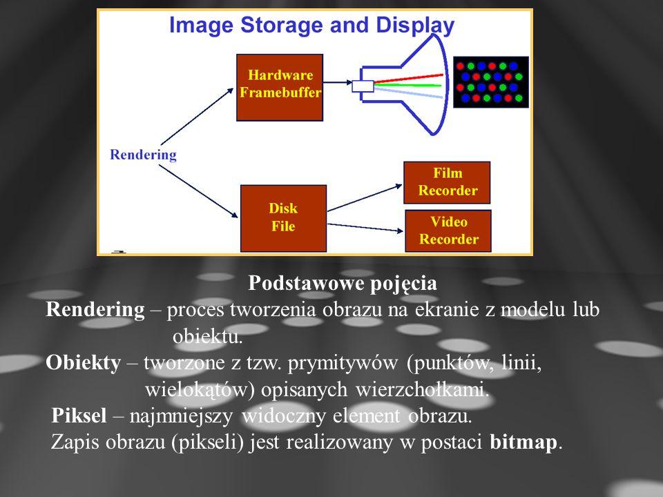 Podstawowe pojęcia Rendering – proces tworzenia obrazu na ekranie z modelu lub. obiektu. Obiekty – tworzone z tzw. prymitywów (punktów, linii,