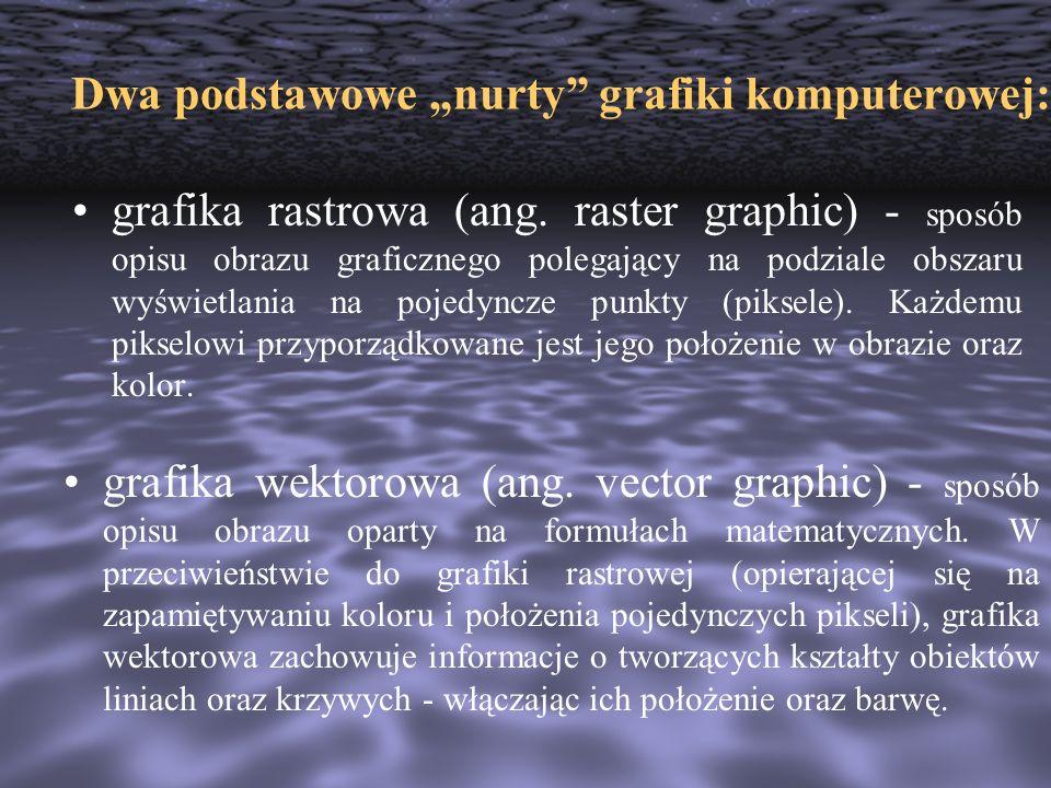 """Dwa podstawowe """"nurty grafiki komputerowej:"""