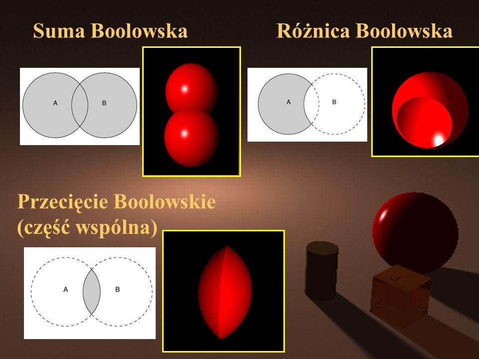 Suma Boolowska Różnica Boolowska Przecięcie Boolowskie (część wspólna)