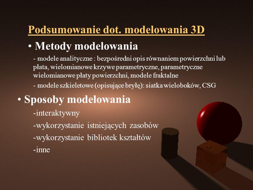 Podsumowanie dot. modelowania 3D Metody modelowania