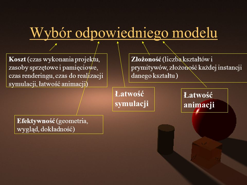 Wybór odpowiedniego modelu
