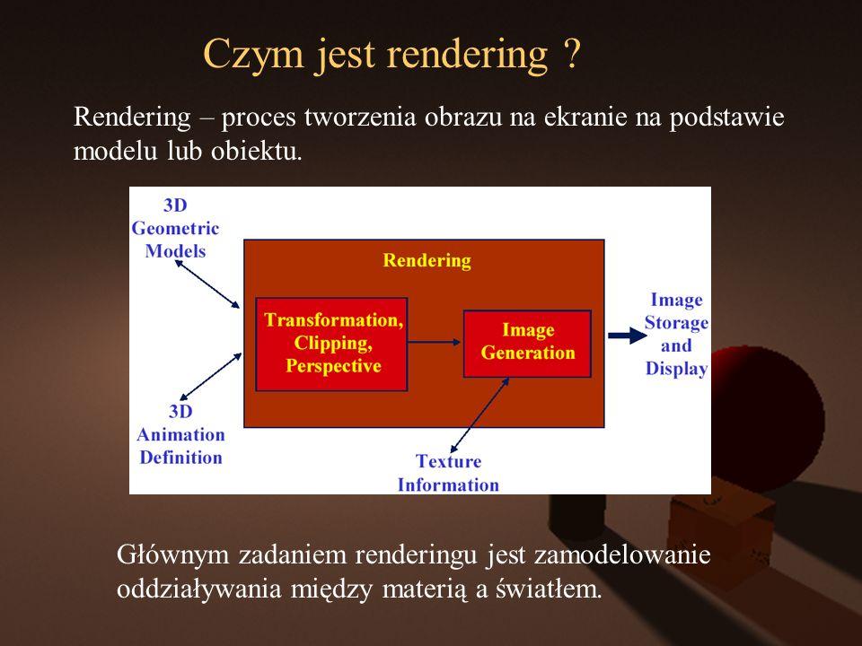 Czym jest rendering Rendering – proces tworzenia obrazu na ekranie na podstawie modelu lub obiektu.