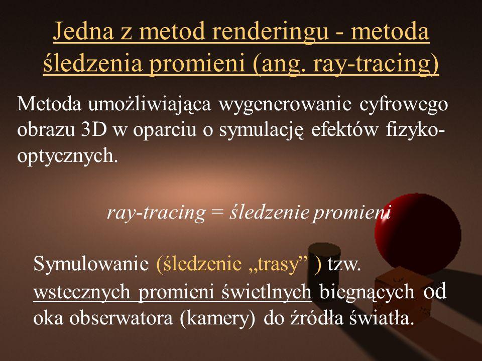 ray-tracing = śledzenie promieni