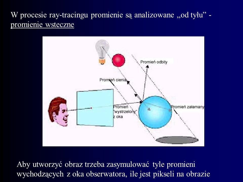 """W procesie ray-tracingu promienie są analizowane """"od tyłu - promienie wsteczne"""