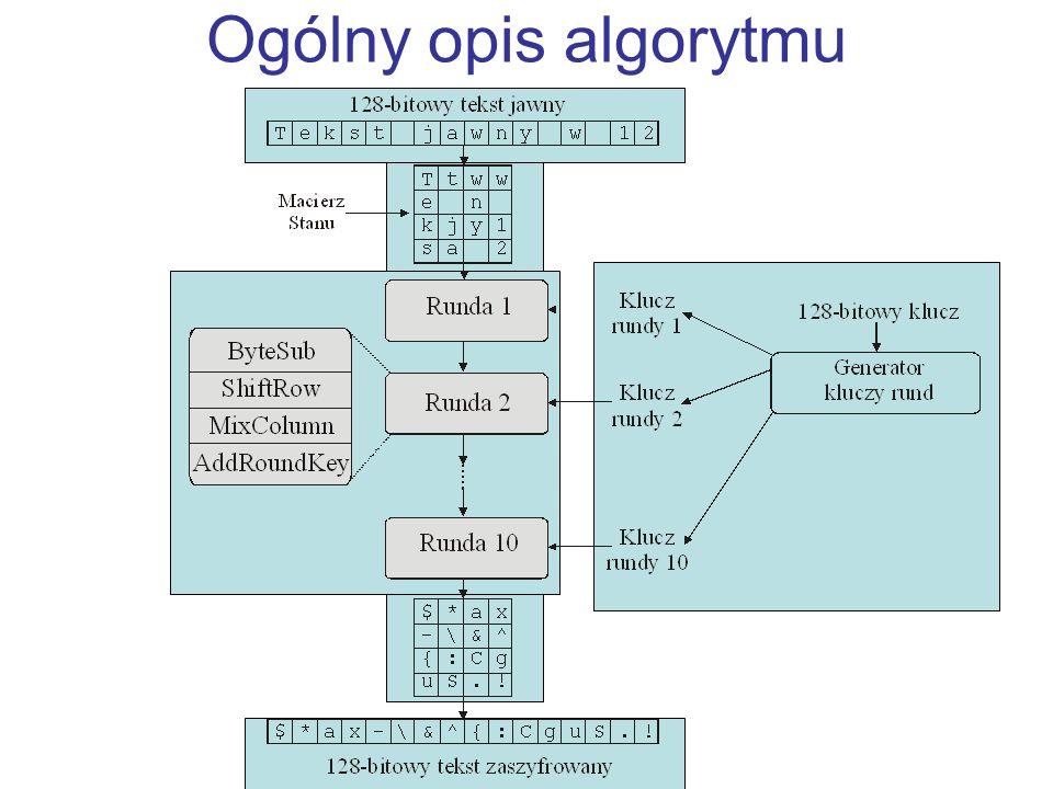 Ogólny opis algorytmu