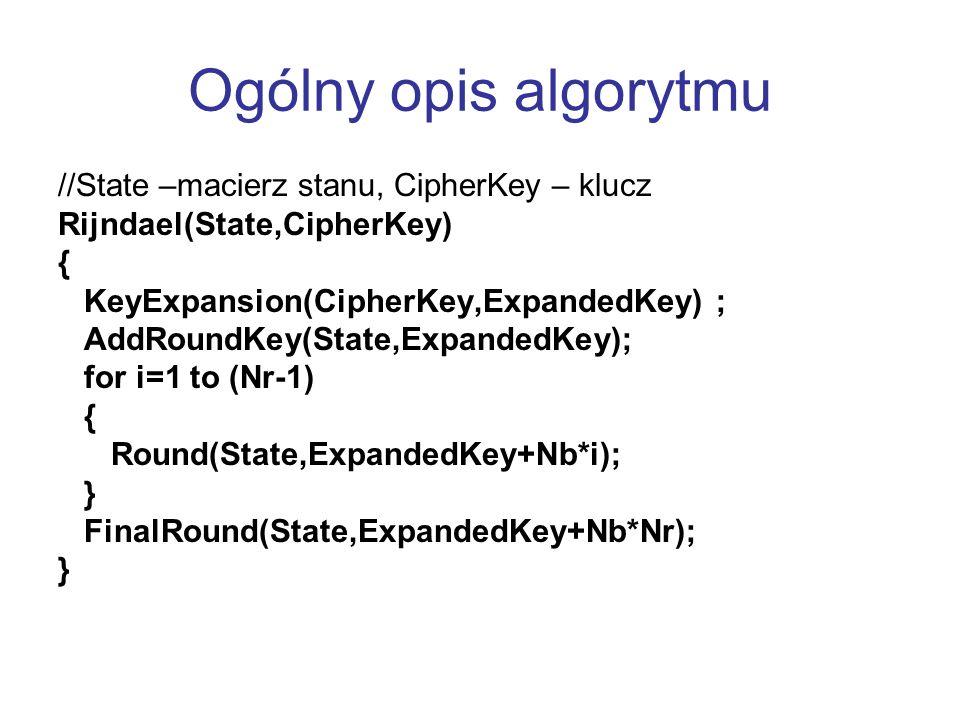 Ogólny opis algorytmu //State –macierz stanu, CipherKey – klucz