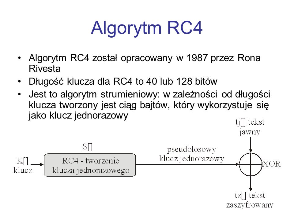 Algorytm RC4 Algorytm RC4 został opracowany w 1987 przez Rona Rivesta
