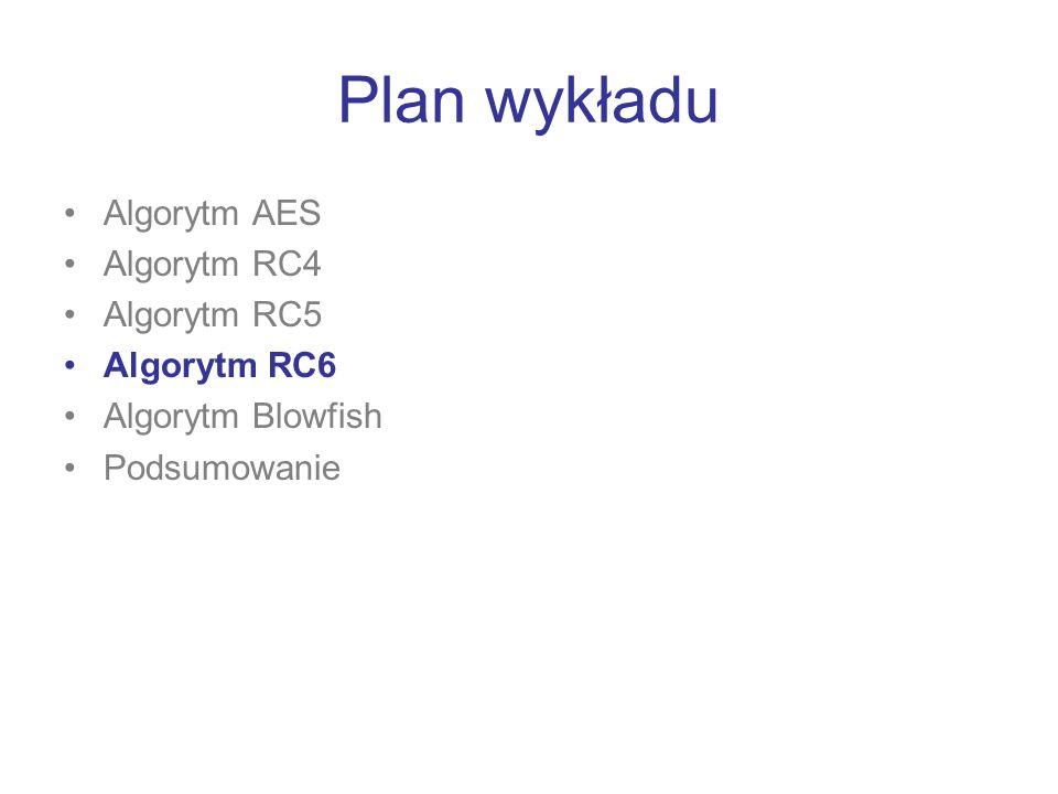Plan wykładu Algorytm AES Algorytm RC4 Algorytm RC5 Algorytm RC6