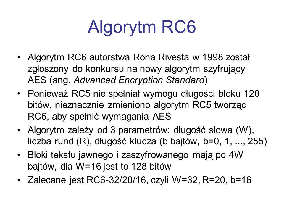 Algorytm RC6