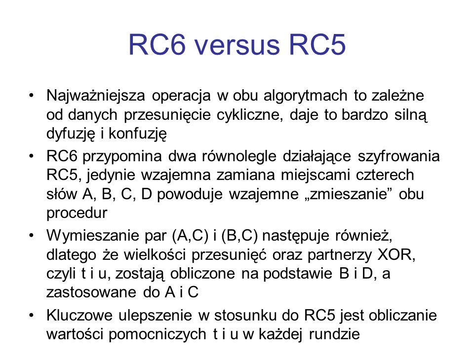 RC6 versus RC5 Najważniejsza operacja w obu algorytmach to zależne od danych przesunięcie cykliczne, daje to bardzo silną dyfuzję i konfuzję.