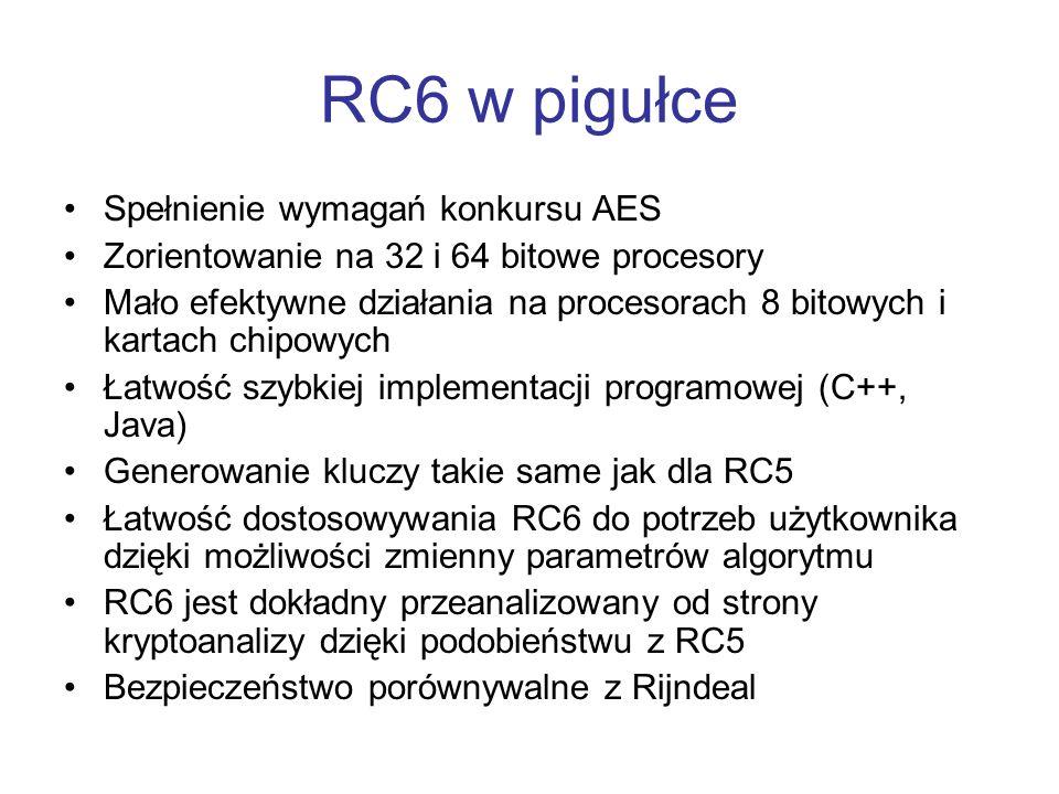 RC6 w pigułce Spełnienie wymagań konkursu AES