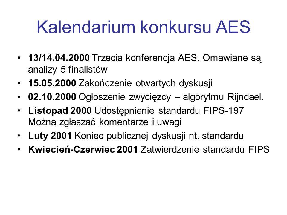 Kalendarium konkursu AES