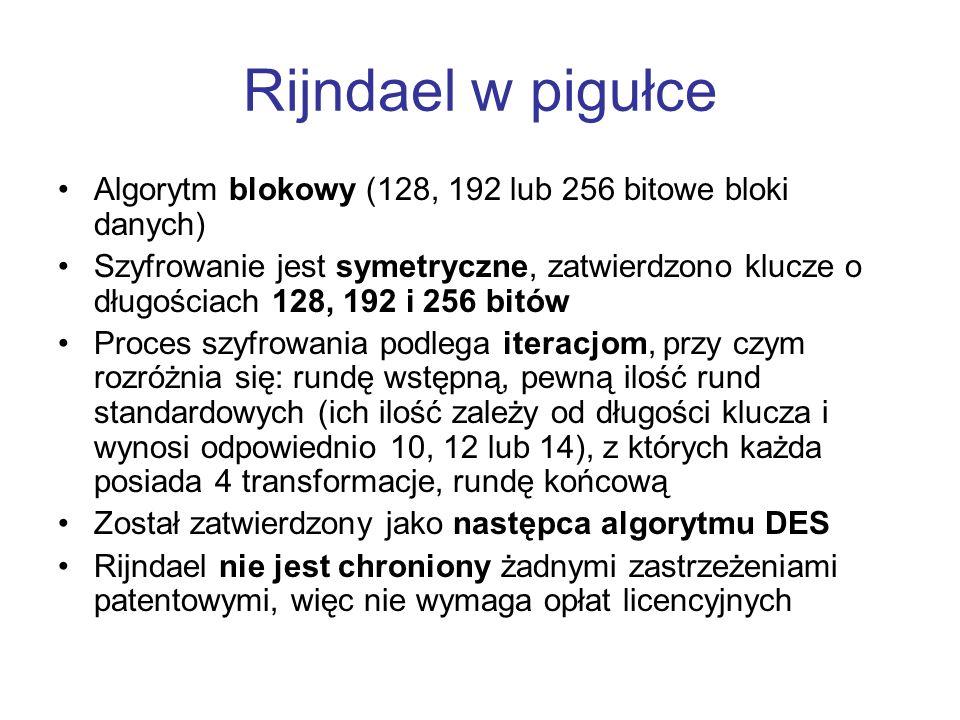 Rijndael w pigułce Algorytm blokowy (128, 192 lub 256 bitowe bloki danych)